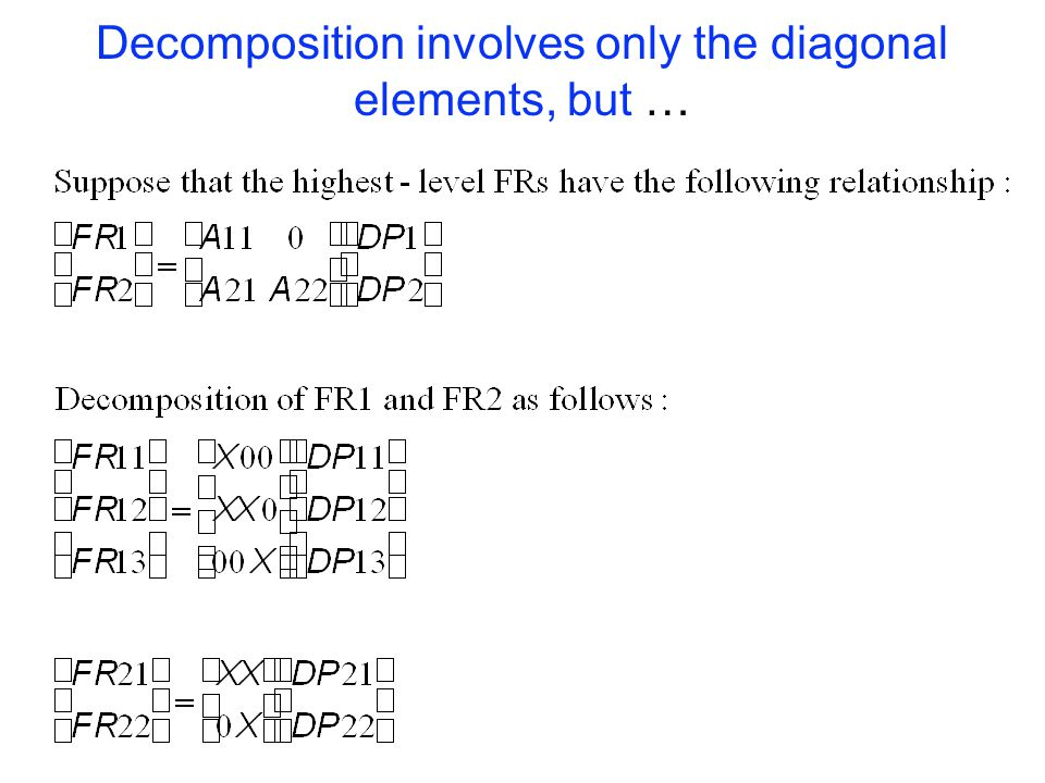 Decomposition involves only the diagonal elements, but …