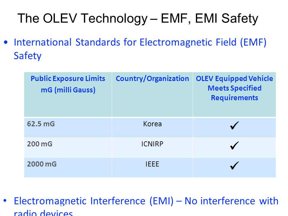 The OLEV Technology – EMF, EMI Safety International Standards for Electromagnetic Field (EMF) Safety Electromagnetic Interference (EMI) – No interfere