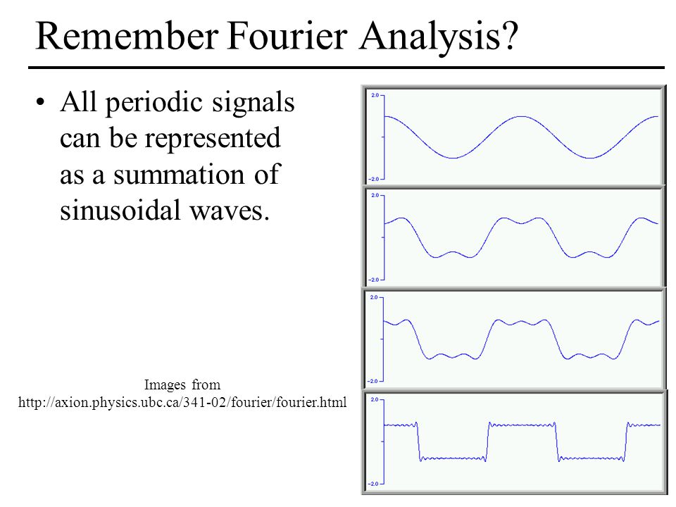 MIT EECS 6.837, Durand and Cutler Images from http://axion.physics.ubc.ca/341-02/fourier/fourier.html Remember Fourier Analysis.