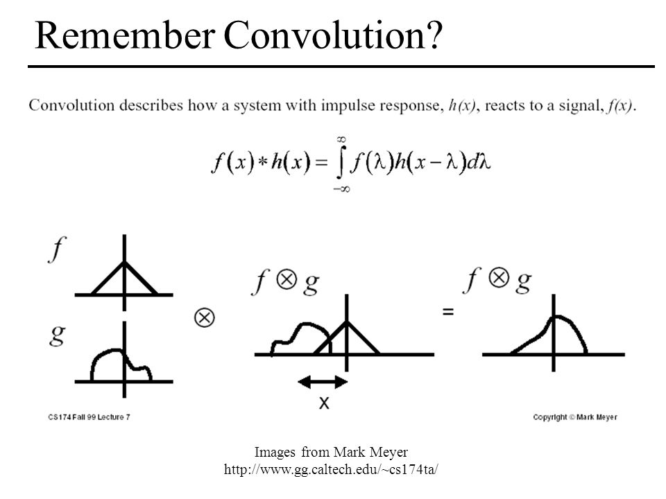 MIT EECS 6.837, Durand and Cutler Remember Convolution.