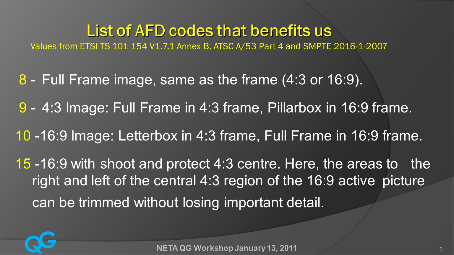 Q G NETA QG Workshop January 13, 2011 5 List of AFD codes that benefits us List of AFD codes that benefits us Values from ETSI TS 101 154 V1.7.1 Annex B, ATSC A/53 Part 4 and SMPTE 2016-1-2007 8 - Full Frame image, same as the frame (4:3 or 16:9).