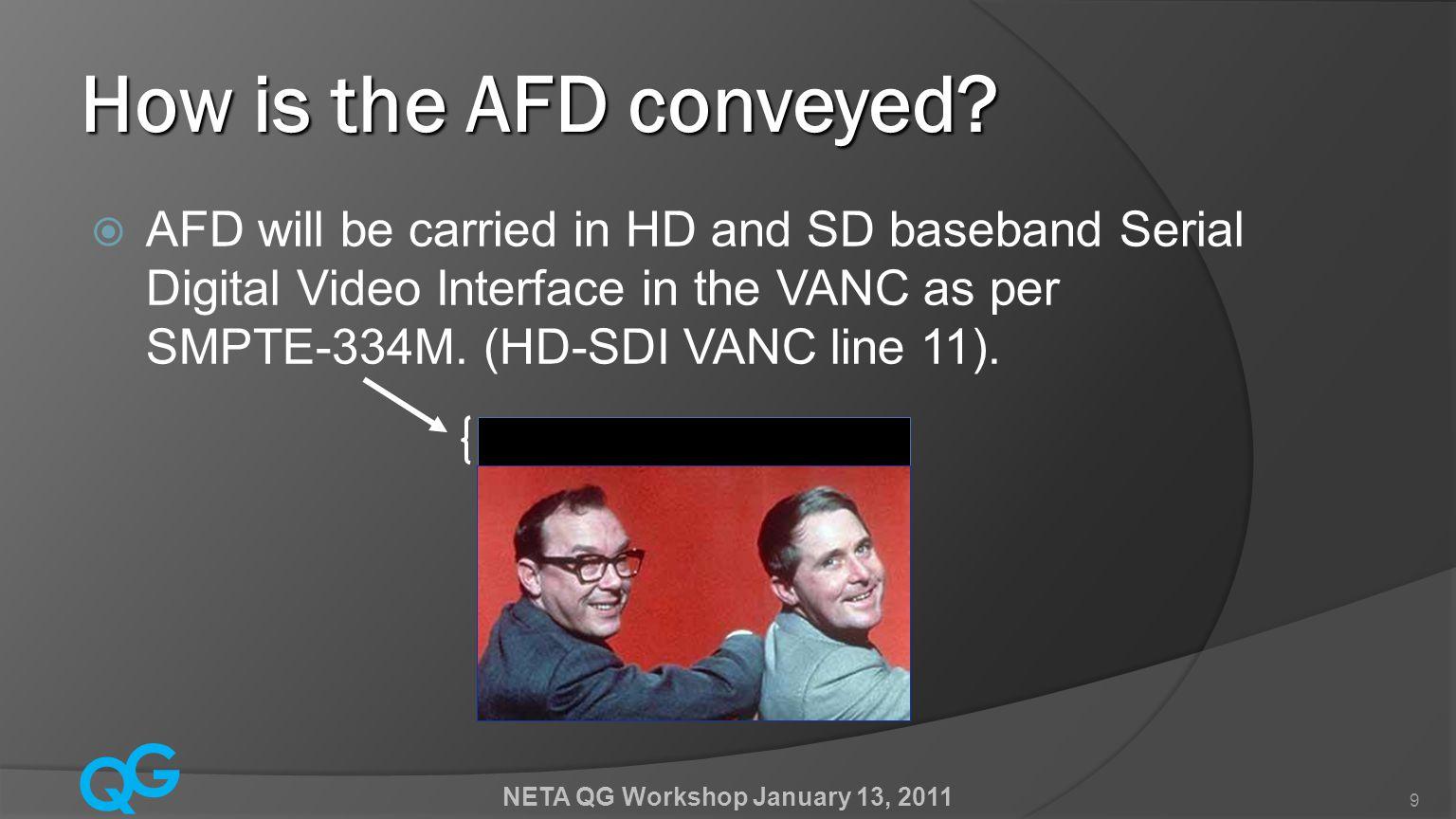 Q G NETA QG Workshop January 13, 2011 10 How is the AFD conveyed.
