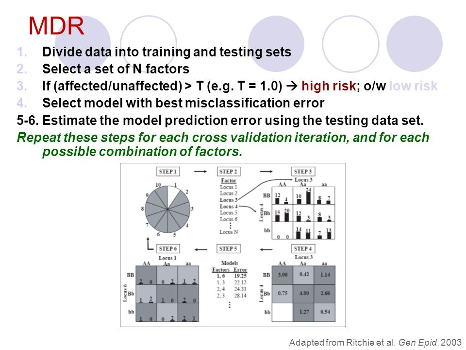 MDR 1.Divide data into training and testing sets 2.Select a set of N factors 3.If (affected/unaffected) > T (e.g.