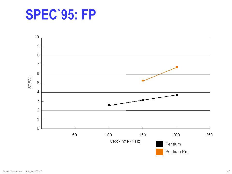 TU/e Processor Design 5Z03222 SPEC`95: FP