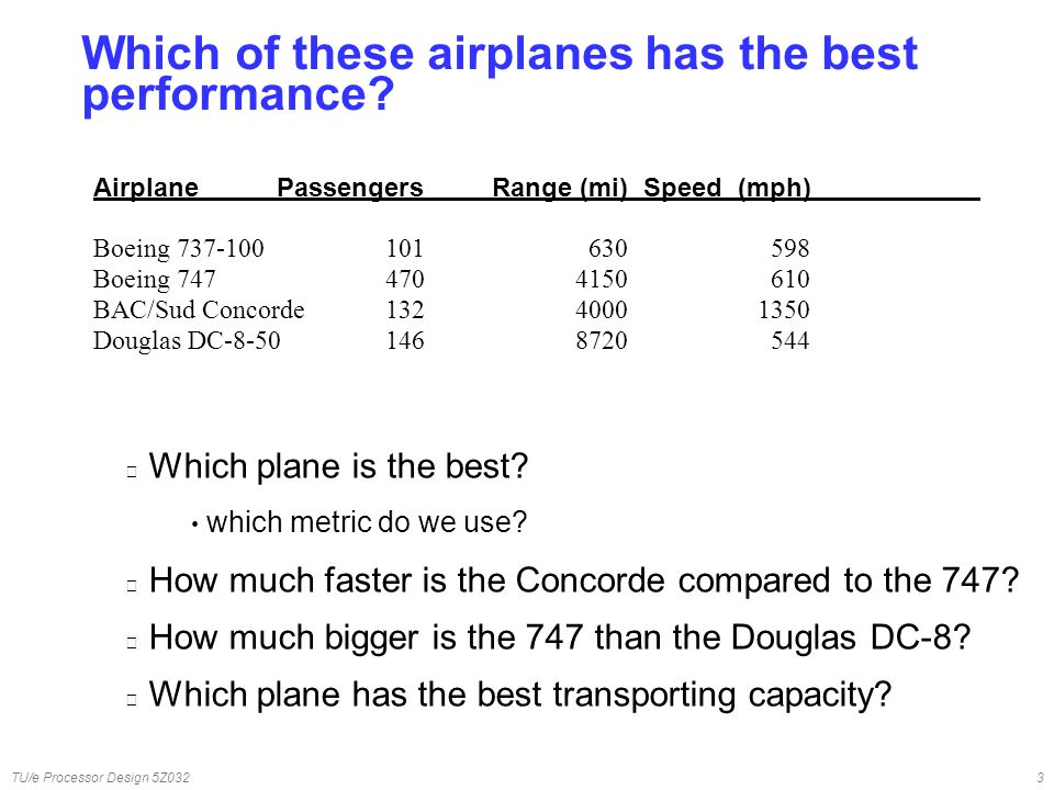 TU/e Processor Design 5Z0323 Which of these airplanes has the best performance.