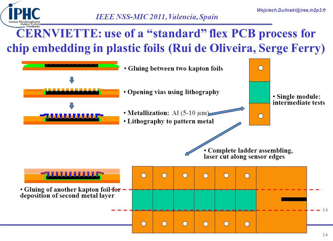 "Wojciech.Dulinski@ires.in2p3.fr IEEE NSS-MIC 2011, Valencia, Spain 14 CERNVIETTE: use of a ""standard"" flex PCB process for chip embedding in plastic f"