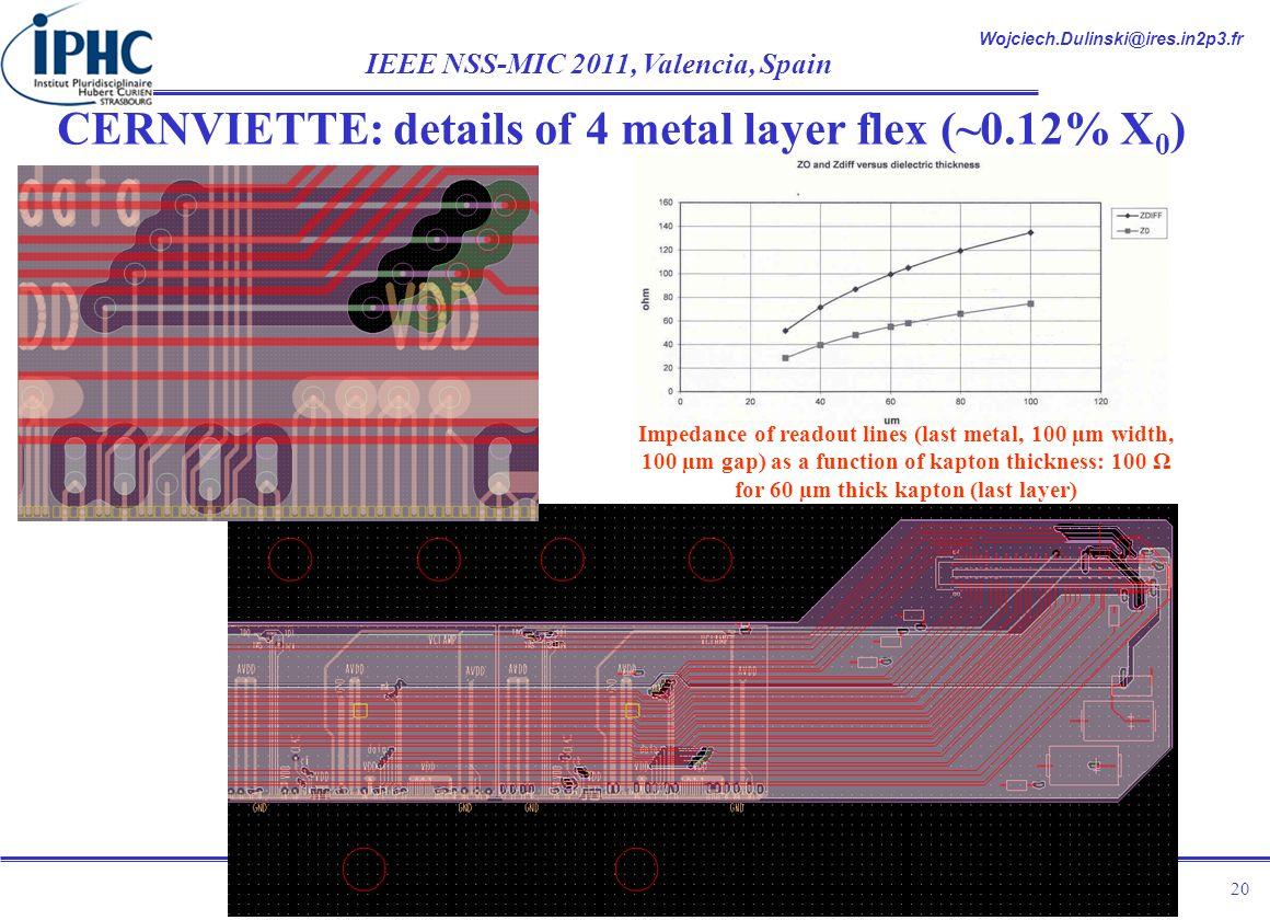 Wojciech.Dulinski@ires.in2p3.fr IEEE NSS-MIC 2011, Valencia, Spain 20 CERNVIETTE: details of 4 metal layer flex (~0.12% X 0 ) Impedance of readout lin