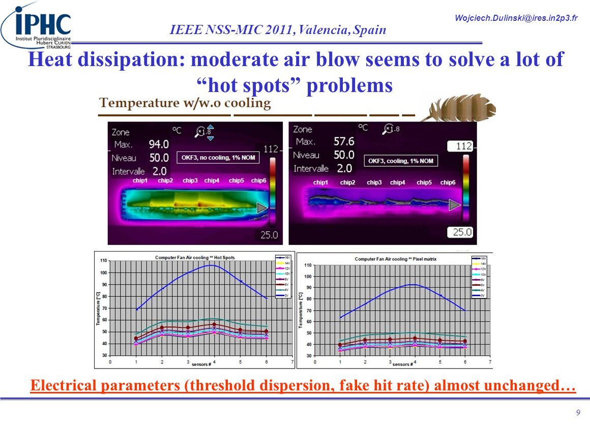 Wojciech.Dulinski@ires.in2p3.fr IEEE NSS-MIC 2011, Valencia, Spain 9 Heat dissipation: moderate air blow seems to solve a lot of hot spots problems Electrical parameters (threshold dispersion, fake hit rate) almost unchanged…