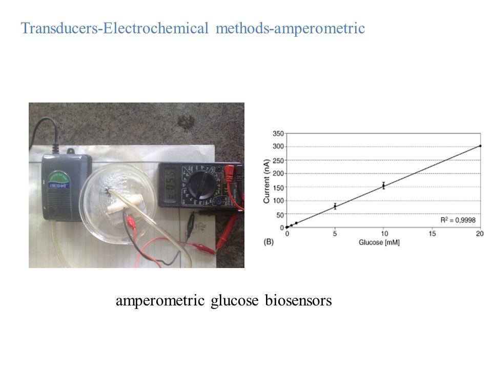 Transducers-Electrochemical methods-amperometric