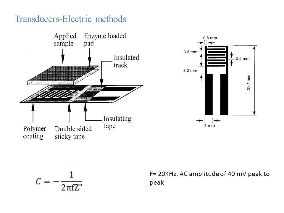 F= 20KHz, AC amplitude of 40 mV peak to peak Transducers-Electric methods