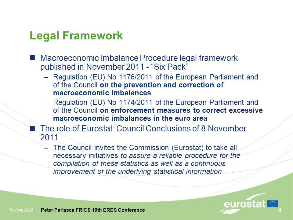 14 June 2012 Peter Parlasca FRICS 19th ERES Conference Legal Framework Macroeconomic Imbalance Procedure legal framework published in November 2011 -