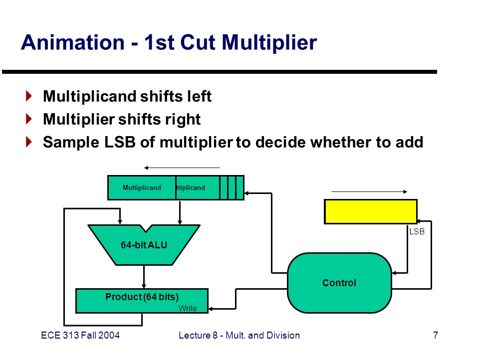 ECE 313 Fall 2004Lecture 8 - Mult.