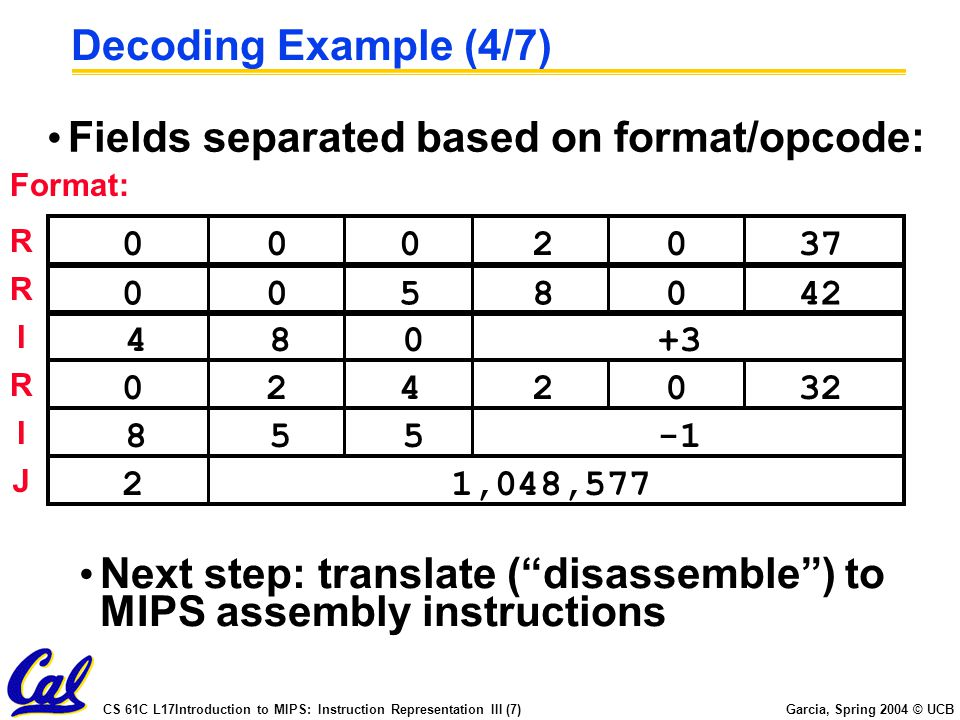 CS 61C L17Introduction to MIPS: Instruction Representation III (7) Garcia, Spring 2004 © UCB Decoding Example (4/7) Fields separated based on format/opcode: 0002370 0058420 480+3 0242320 855 21,048,577 Next step: translate ( disassemble ) to MIPS assembly instructions R R I R I J Format: