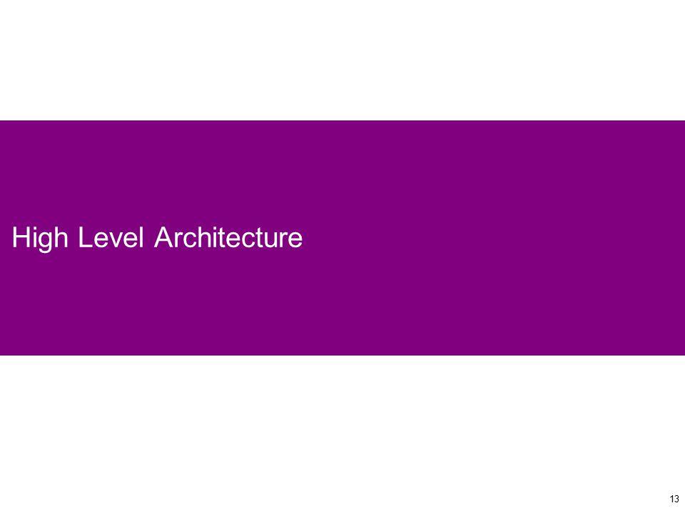 13 High Level Architecture