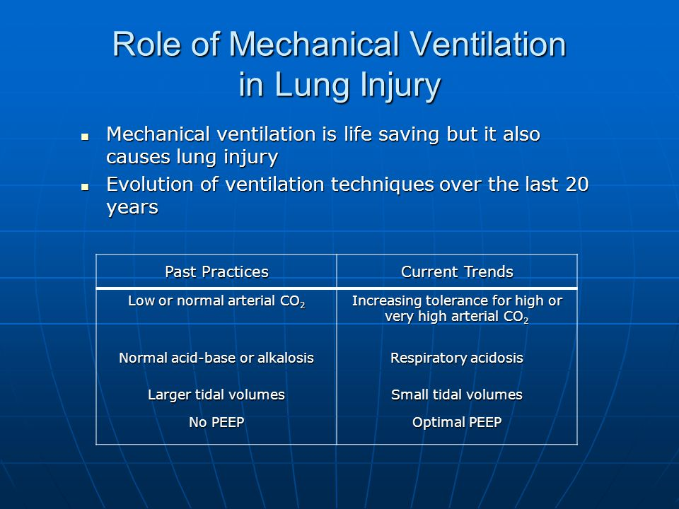 Role of Mechanical Ventilation in Lung Injury Mechanical ventilation is life saving but it also causes lung injury Mechanical ventilation is life saving but it also causes lung injury Evolution of ventilation techniques over the last 20 years Evolution of ventilation techniques over the last 20 years Past Practices Current Trends Low or normal arterial CO 2 Increasing tolerance for high or very high arterial CO 2 Normal acid-base or alkalosis Respiratory acidosis Larger tidal volumes Small tidal volumes No PEEP Optimal PEEP