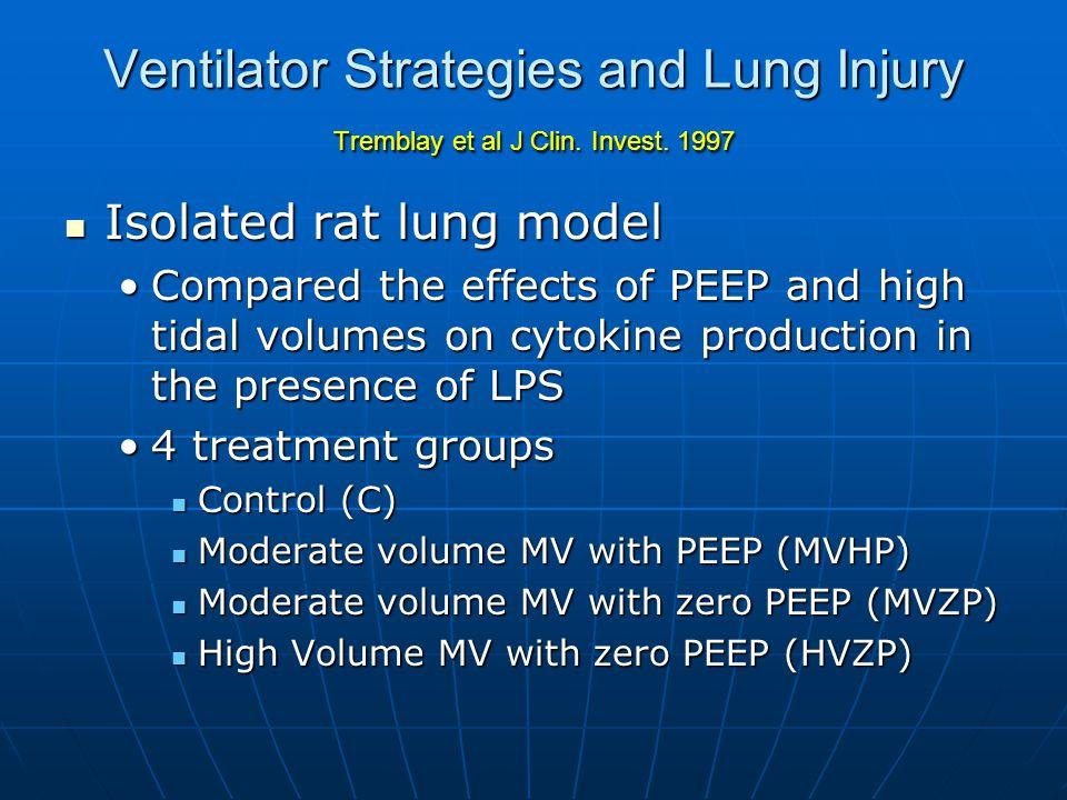 Ventilator Strategies and Lung Injury Tremblay et al J Clin.