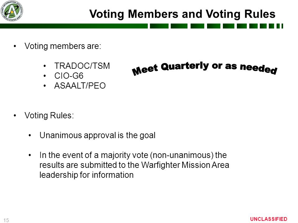 15 UNCLASSIFIED Voting Members and Voting Rules Voting members are: TRADOC/TSM CIO-G6 ASAALT/PEO Voting Rules: Unanimous approval is the goal In the event of a majority vote (non-unanimous) the results are submitted to the Warfighter Mission Area leadership for information