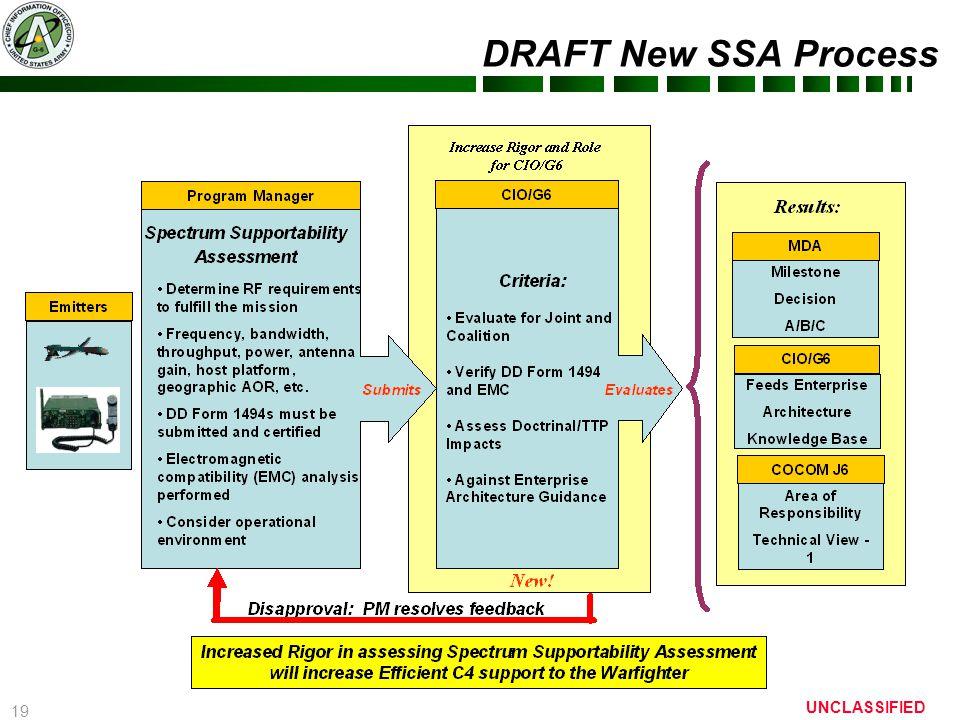 19 UNCLASSIFIED DRAFT New SSA Process