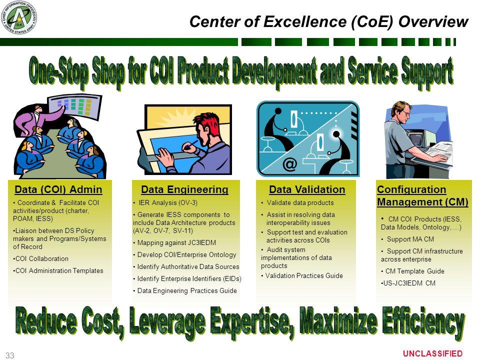 33 UNCLASSIFIED Center of Excellence (CoE) Overview Data (COI) AdminData EngineeringData ValidationConfiguration Management (CM) Coordinate & Facilita