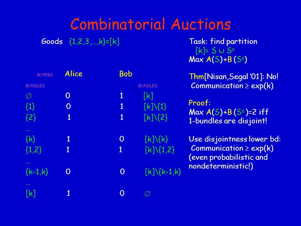 Combinatorial Auctions Goods {1,2,3,…,k}=[k] BUYERS Alice Bob BUNDLES  0 1 [k] {1} 0 1 [k]\{1} {2} 1 1 [k]\{2} … {k} 1 0 [k]\{k} {1,2} 1 1 [k]\{1,2} … {k-1,k} 0 0 [k]\{k-1,k} … [k] 1 0  Task: find partition [k]= S  S c Max A(S) +B (S c ) Thm[Nisan,Segal '01]: No.