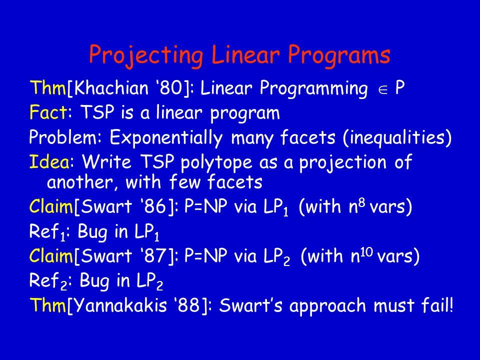 Projecting Linear Programs Thm[Yannakakis]: Let LP be any program.