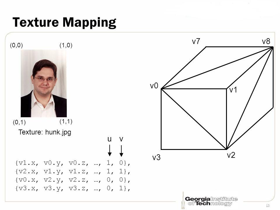 13 Texture Mapping Texture: hunk.jpg (0,0) (1,1) v0 v1 v2 v3 v7v8 (0,1) (1,0) {v1.x, v0.y, v0.z, …, 1, 0}, {v2.x, v1.y, v1.z, …, 1, 1}, {v0.x, v2.y, v