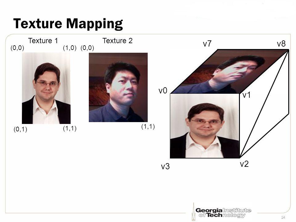 14 Texture Mapping Texture 2 (0,0) (1,1) v0 v1 v2 v3 v7v8 (0,0) (1,1) (0,1) (1,0) Texture 1