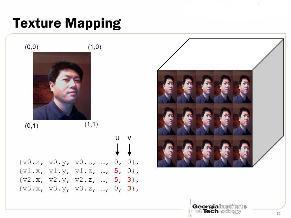 15 Texture Mapping (0,0) (1,1) {v0.x, v0.y, v0.z, …, 0, 0}, {v1.x, v1.y, v1.z, …, 5, 0}, {v2.x, v2.y, v2.z, …, 5, 3}, {v3.x, v3.y, v3.z, …, 0, 3}, uv