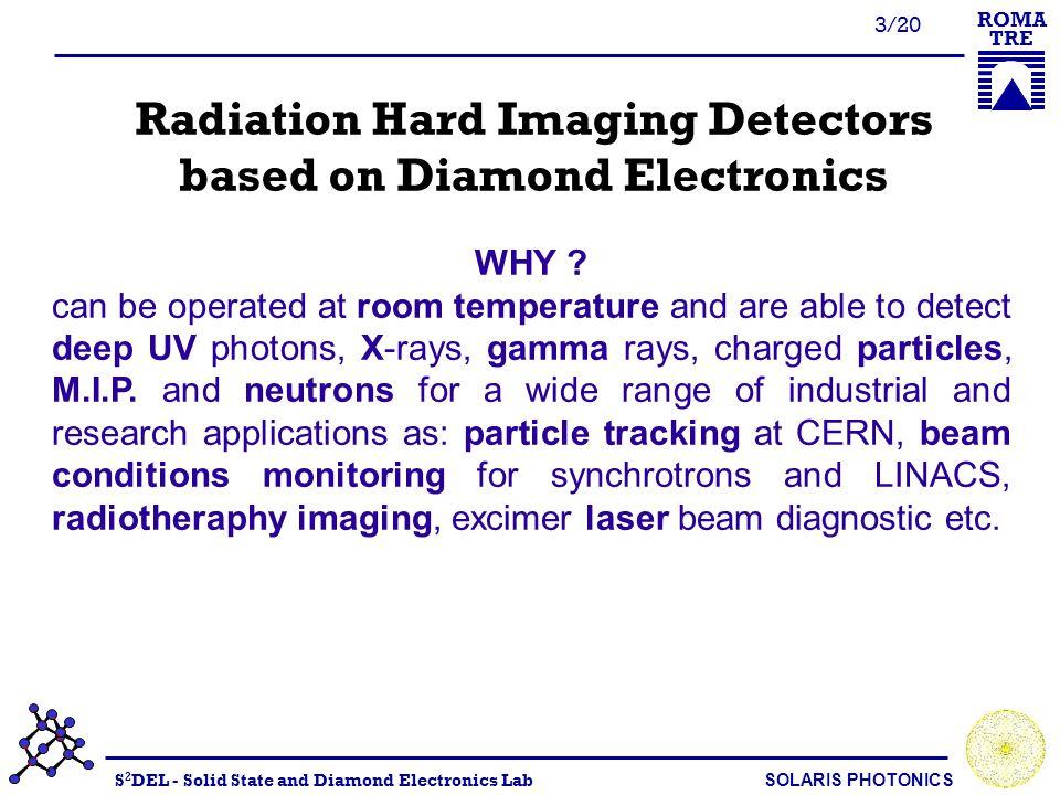 S 2 DEL - Solid State and Diamond Electronics Lab SOLARIS PHOTONICS ROMA TRE 14/20 UV position-sensitive detectors Centroid vs.