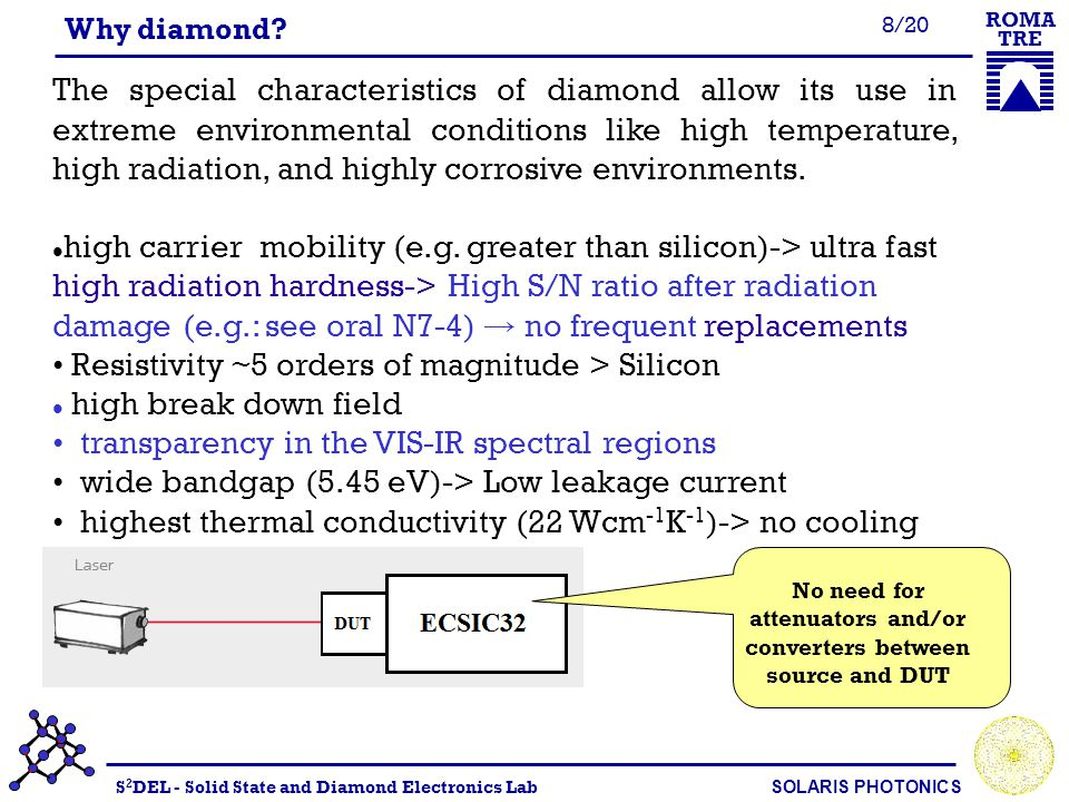 S 2 DEL - Solid State and Diamond Electronics Lab SOLARIS PHOTONICS ROMA TRE 9/20 Dark current and spectral photoconductivity Sandwich configuration (Ag) Ohmic behavior up to 100 V bias Low dark current (few pA) UV light: λ = 220 nm, P INC ≈ 1 μ W High quality sample High UV vs.