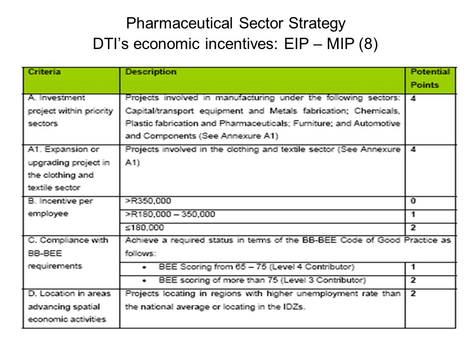 Pharmaceutical Sector Strategy DTI's economic incentives: EIP – MIP (8)