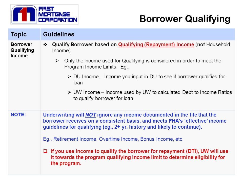 Borrower Qualifying TopicGuidelines Borrower Qualifying Income  Qualify Borrower based on Qualifying (Repayment) Income (not Household Income)  Only the income used for Qualifying is considered in order to meet the Program Income Limits.