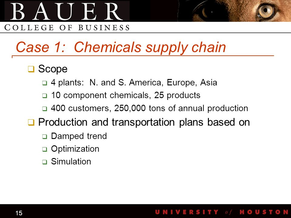 15 Case 1: Chemicals supply chain  Scope  4 plants: N. and S. America, Europe, Asia  10 component chemicals, 25 products  400 customers, 250,000 t