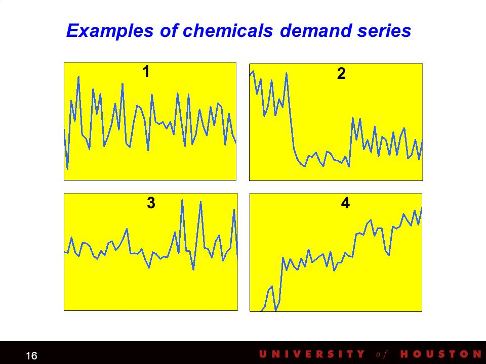 16 Examples of chemicals demand series 1 2 34