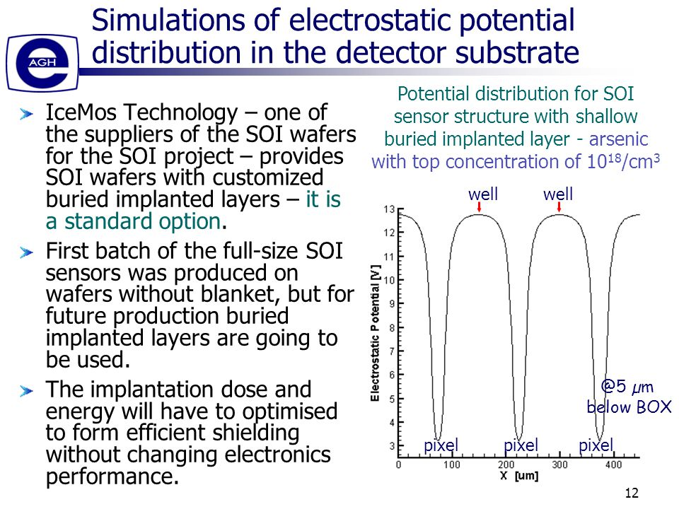 12 Simulations of electrostatic potential distribution in the detector substrate IceMos Technology – one of the suppliers of the SOI wafers for the SOI project – provides SOI wafers with customized buried implanted layers – it is a standard option.