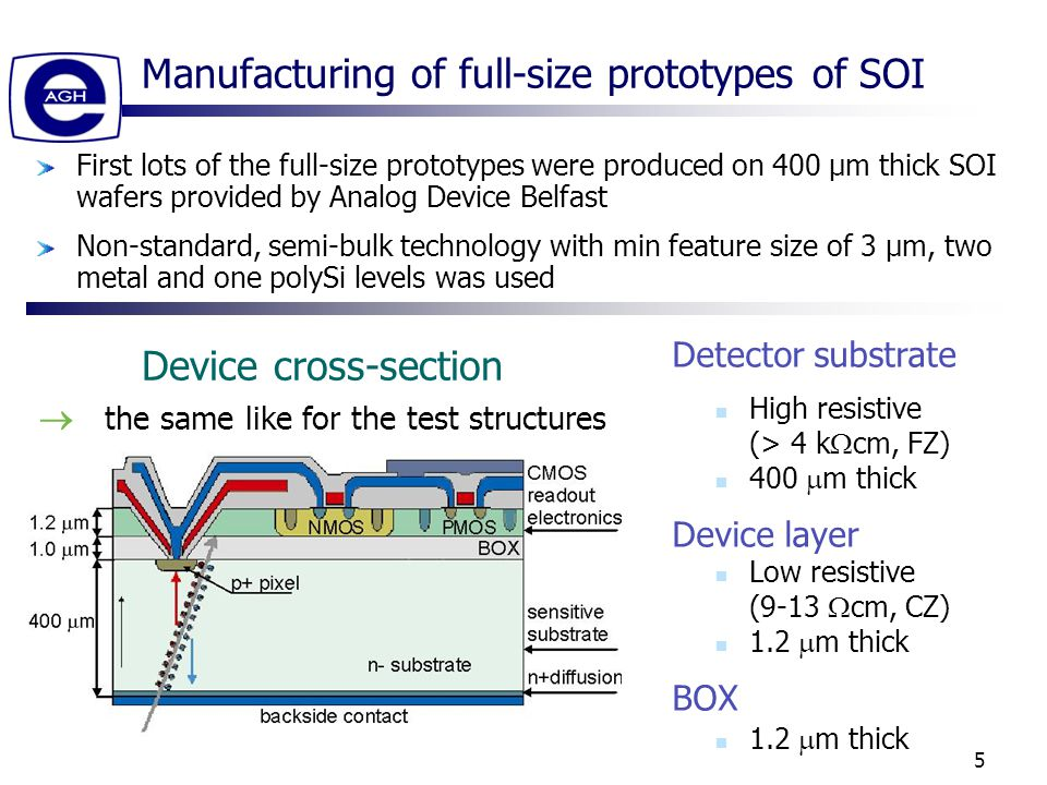 5 Manufacturing of full-size prototypes of SOI Detector substrate High resistive (> 4 k  cm, FZ) 400  m thick Device layer Low resistive (9-13  cm, CZ) 1.2  m thick BOX 1.2  m thick Device cross-section  the same like for the test structures First lots of the full-size prototypes were produced on 400 µm thick SOI wafers provided by Analog Device Belfast Non-standard, semi-bulk technology with min feature size of 3 µm, two metal and one polySi levels was used