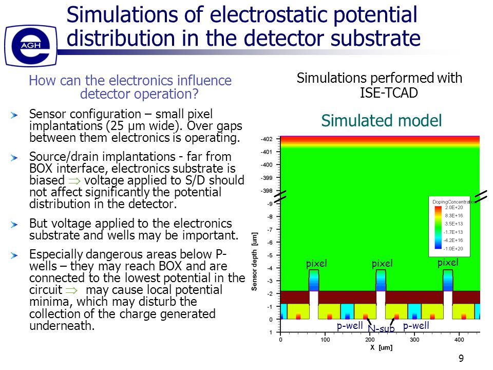 9 Simulations of electrostatic potential distribution in the detector substrate How can the electronics influence detector operation.