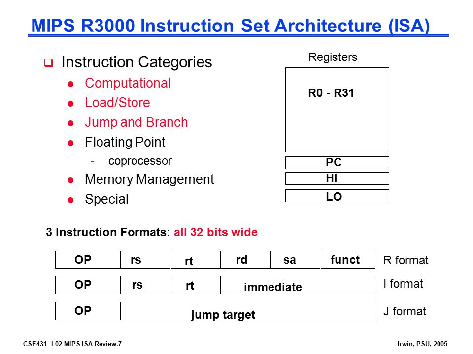 CSE431 L02 MIPS ISA Review.7Irwin, PSU, 2005 MIPS R3000 Instruction Set Architecture (ISA)  Instruction Categories l Computational l Load/Store l Jum