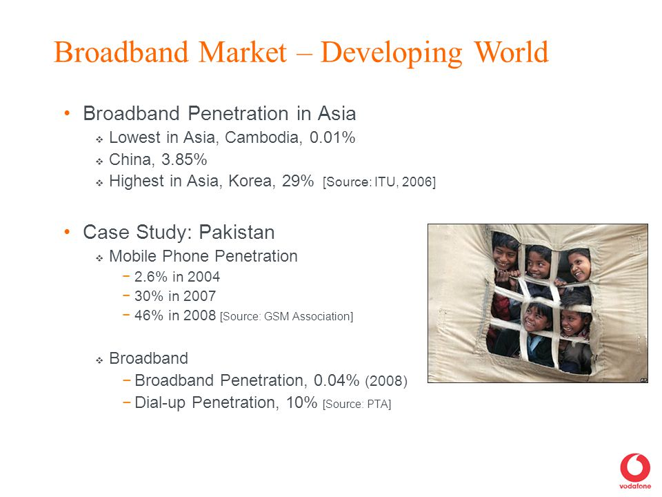 Broadband Market – Developing World Broadband Penetration in Asia  Lowest in Asia, Cambodia, 0.01%  China, 3.85%  Highest in Asia, Korea, 29% [Source: ITU, 2006] Case Study: Pakistan  Mobile Phone Penetration −2.6% in 2004 −30% in 2007 −46% in 2008 [Source: GSM Association]  Broadband −Broadband Penetration, 0.04% (2008) −Dial-up Penetration, 10% [Source: PTA]