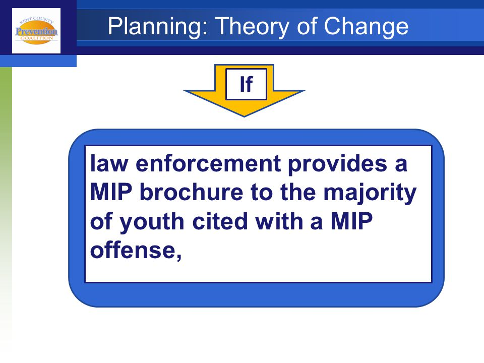 Planning: Theory of Change law enforcement provides a MIP brochure to the majority of youth cited with a MIP offense, If