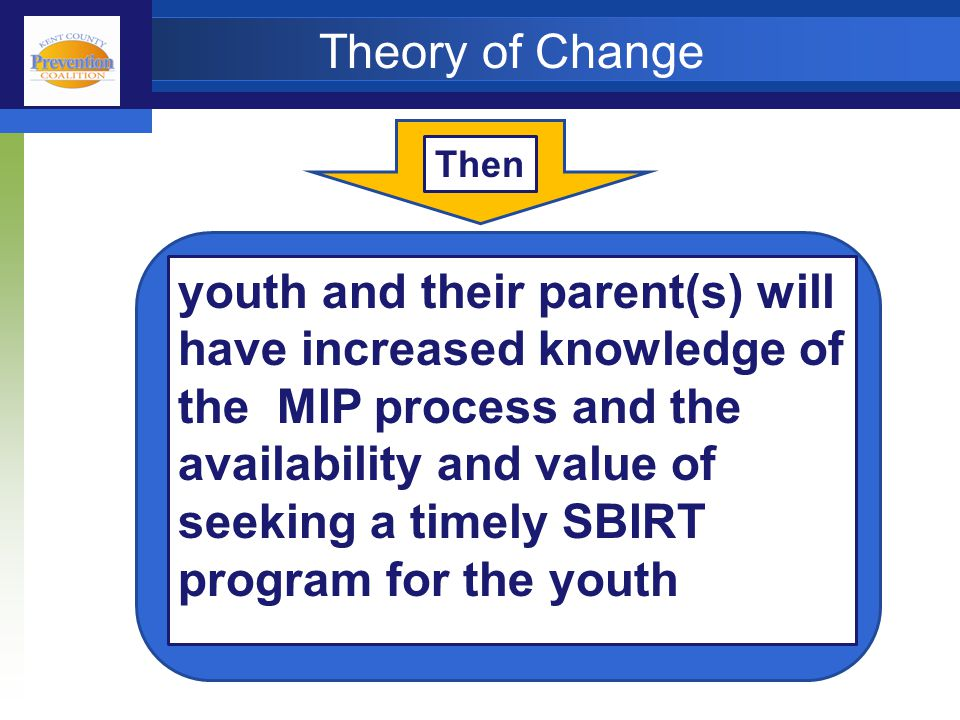 Theory of Change youth and their parent(s) will have increased knowledge of the MIP process and the availability and value of seeking a timely SBIRT program for the youth Then