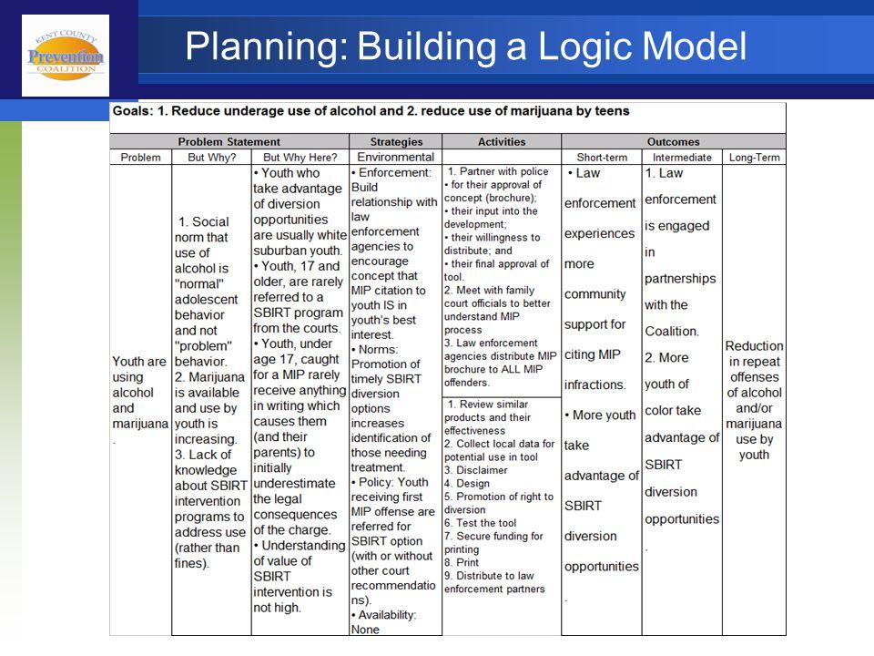 Planning: Building a Logic Model