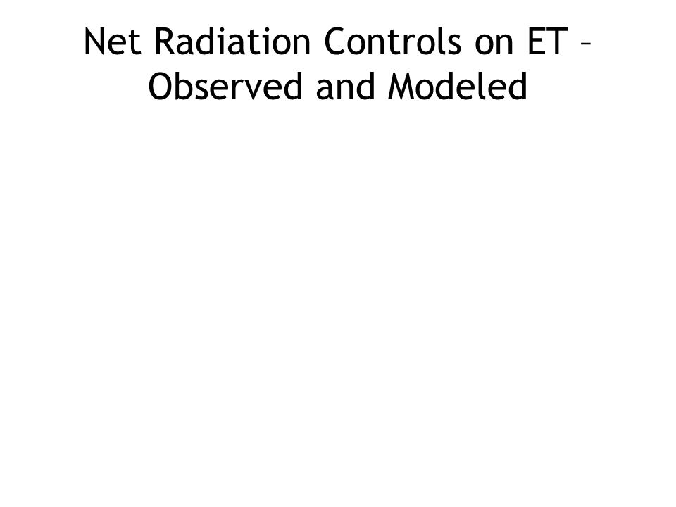 Net Radiation Controls on ET – Observed and Modeled
