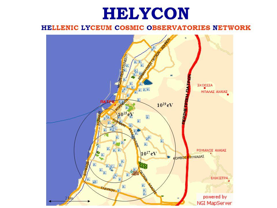 HELYCON HELLENIC LYCEUM COSMIC OBSERVATORIES NETWORK 10 19 eV 10 17 eV 10 15 eV 2 km