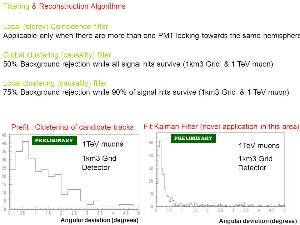Filtering & Reconstruction Algorithms Local (storey) Coincidence filter Applicable only when there are more than one PMT looking towards the same hemisphere Global clustering (causality) filter 50% Background rejection while all signal hits survive (1km3 Grid & 1 TeV muon) Local clustering (causality) filter 75% Background rejection while 90% of signal hits survive (1km3 Grid & 1 TeV muon) Prefit : Clustering of candidate tracks Angular deviation (degrees) 1TeV muons 1km3 Grid Detector Fit:Kalman Filter (novel application in this area) Angular deviation (degrees) 1TeV muons 1km3 Grid Detector PRELIMINARY