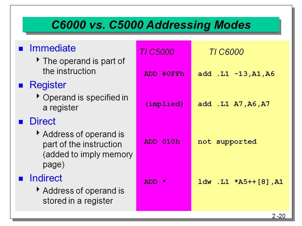 2 -20 C6000 vs.