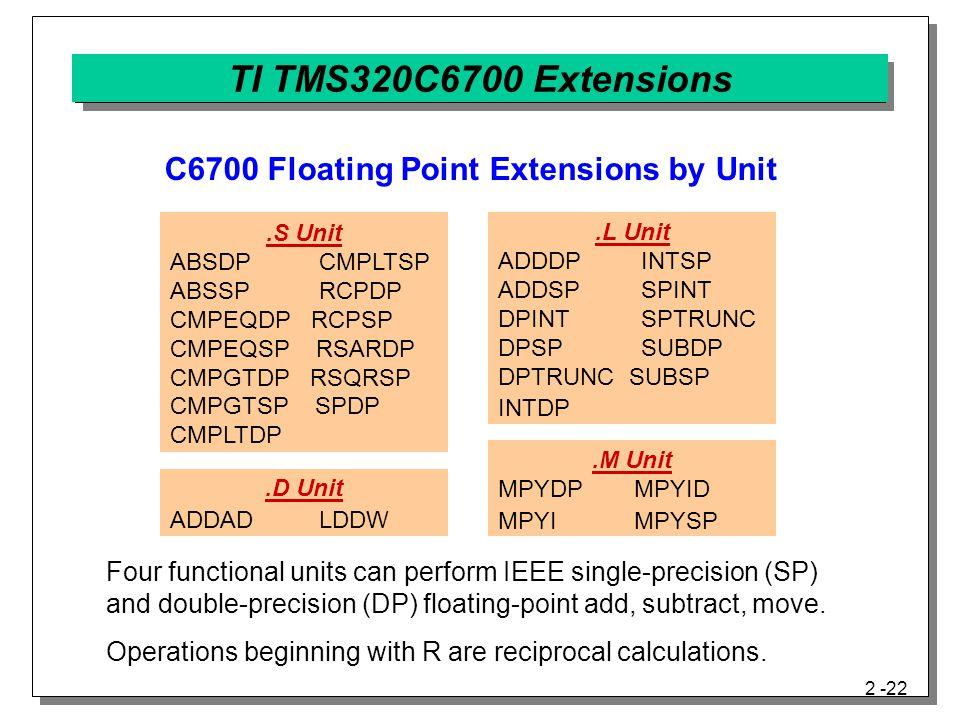 2 -22 TI TMS320C6700 Extensions.S Unit ABSDP CMPLTSP ABSSP RCPDP CMPEQDP RCPSP CMPEQSP RSARDP CMPGTDP RSQRSP CMPGTSP SPDP CMPLTDP.L Unit ADDDP INTSP ADDSP SPINT DPINT SPTRUNC DPSP SUBDP DPTRUNC SUBSP INTDP.M Unit MPYDP MPYID MPYI MPYSP.D Unit ADDAD LDDW C6700 Floating Point Extensions by Unit Four functional units can perform IEEE single-precision (SP) and double-precision (DP) floating-point add, subtract, move.