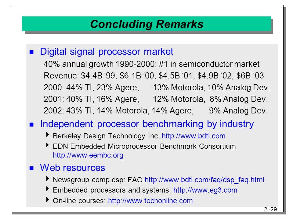 2 -29 Concluding Remarks Digital signal processor market 40% annual growth 1990-2000: #1 in semiconductor market Revenue: $4.4B '99, $6.1B '00, $4.5B '01, $4.9B '02, $6B '03 2000: 44% TI, 23% Agere, 13% Motorola, 10% Analog Dev.