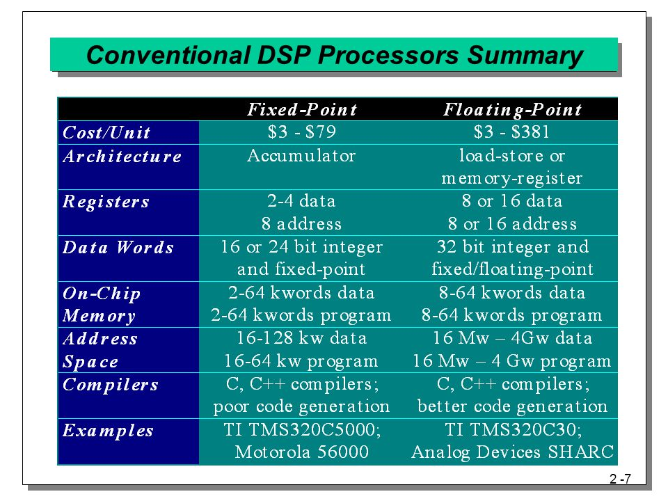 2 -28 Concluding Remarks Conventional digital signal processors  High performance vs.