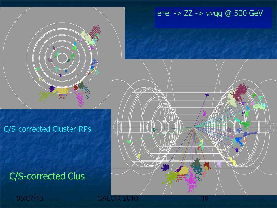 05/07/10CALOR 201019 e + e - -> ZZ -> qq @ 500 GeV C/S-corrected Cluster RPs C/S-corrected Clus